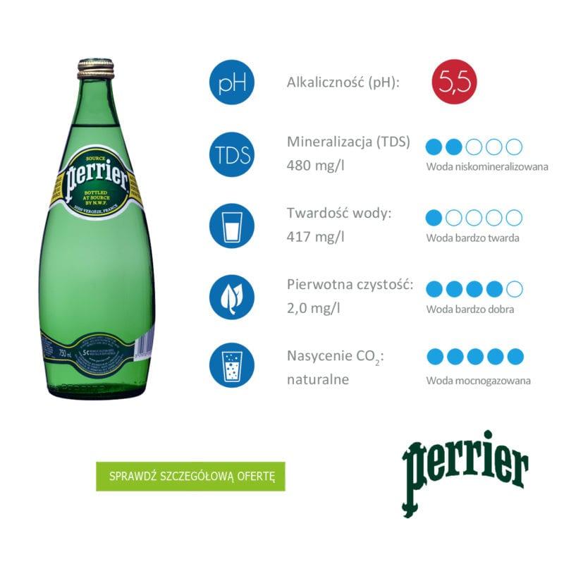 informacje o wodzie mineralnej Perrier