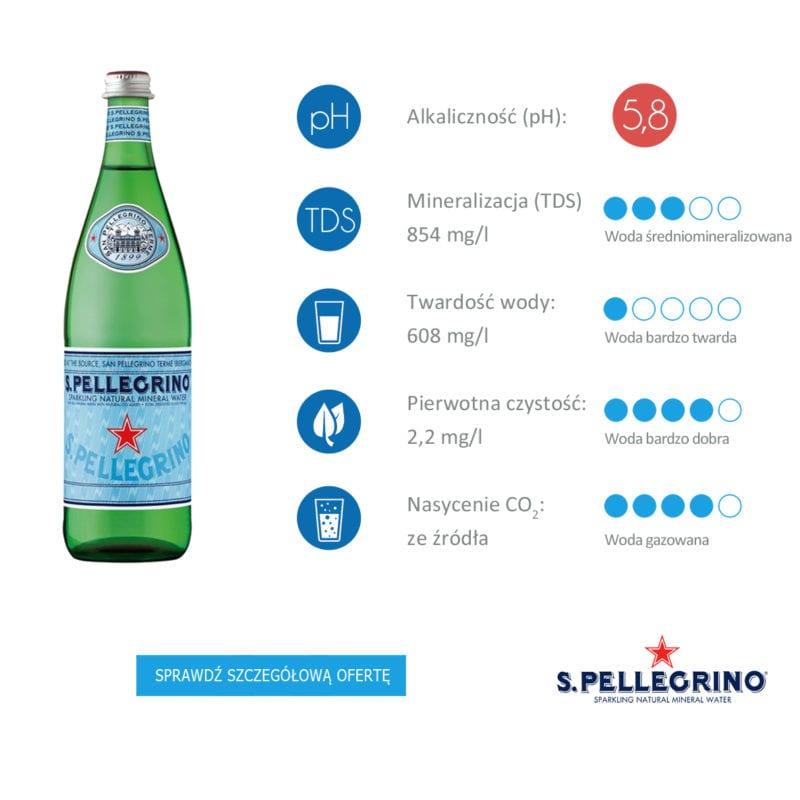 informacje o wodzie mineralnej San Pellegrino