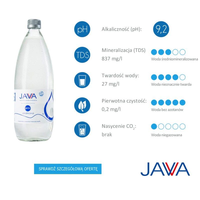 informacje o wodzie mineralnej Java
