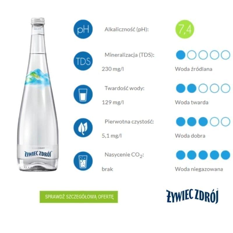 informacje o wodzie źródlanej Żywiec Zdrój
